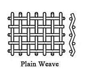 Mesh Sizes and Weave methods